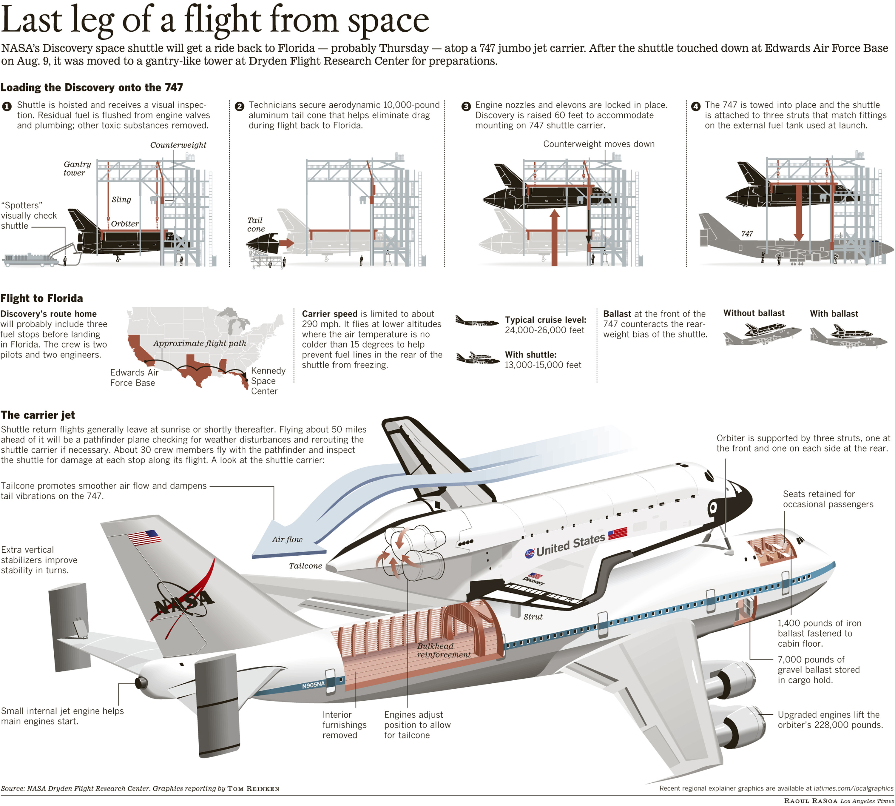 Information About the Space Shuttle (page 3) - Pics about ...